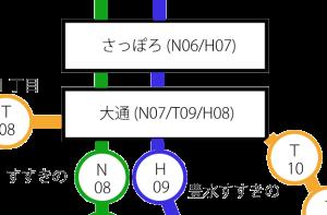 subway-line-2